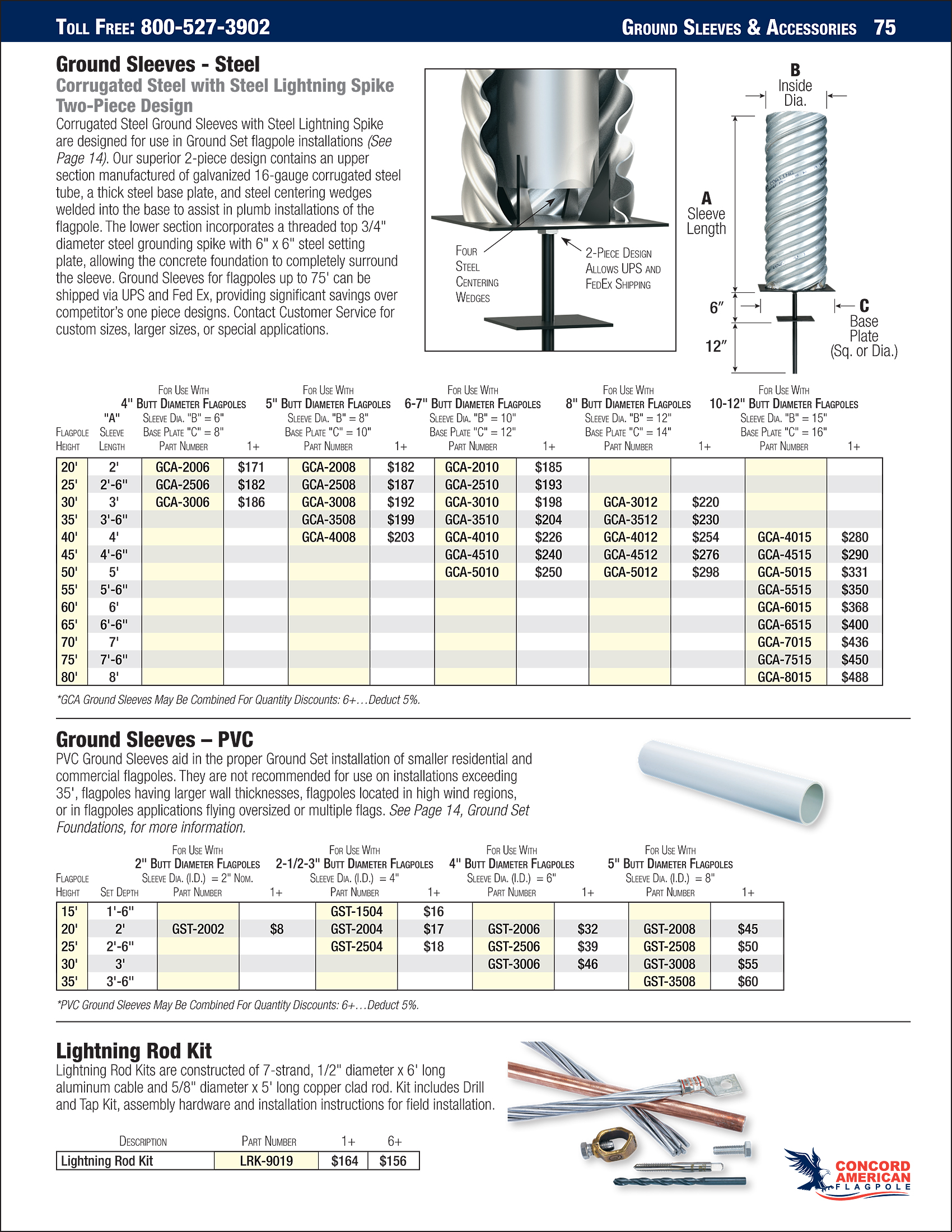 Ground Sleeves Concord American Flagpole 4 Wiring Diagram Download Pdf