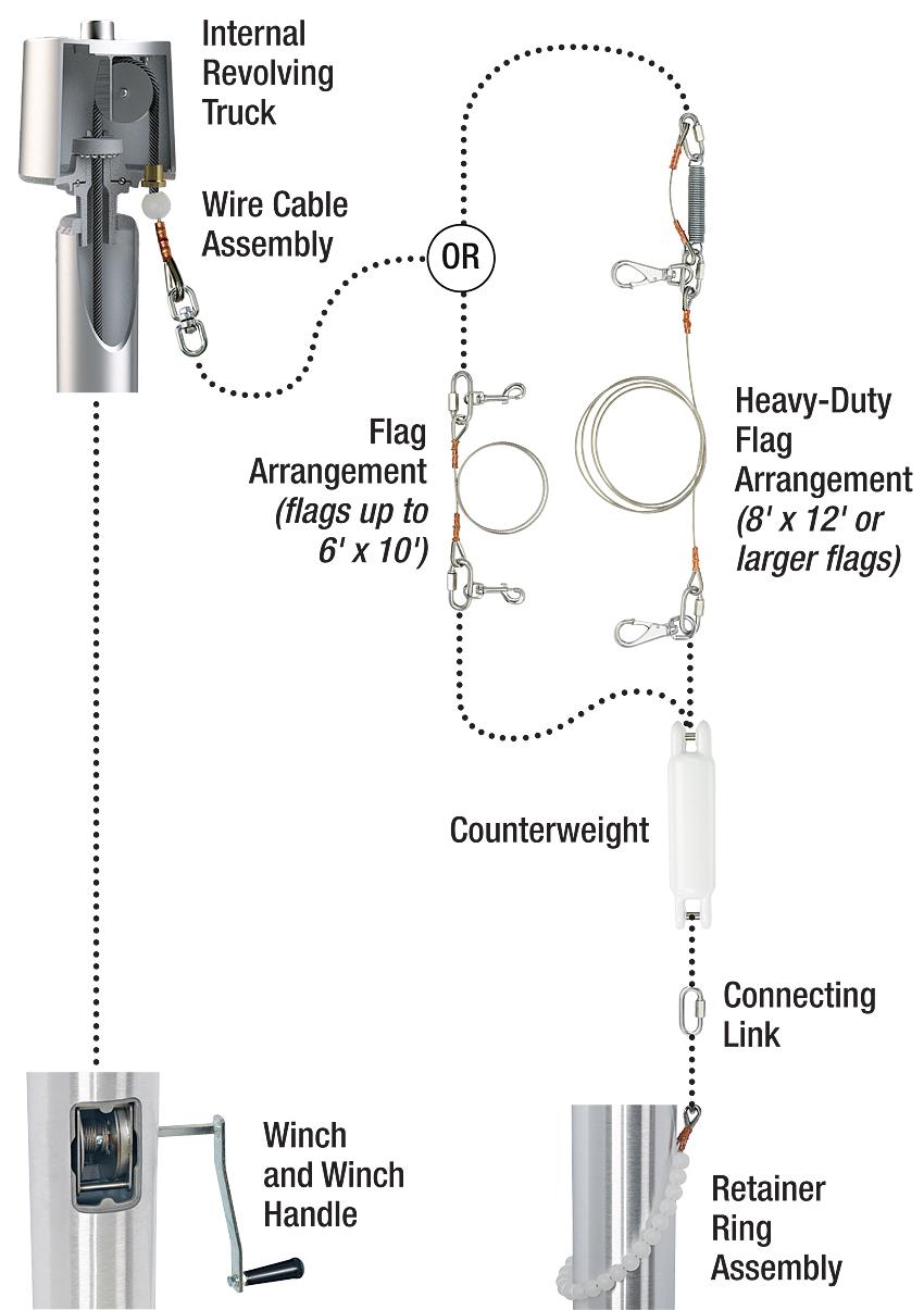 Winch System Diagram