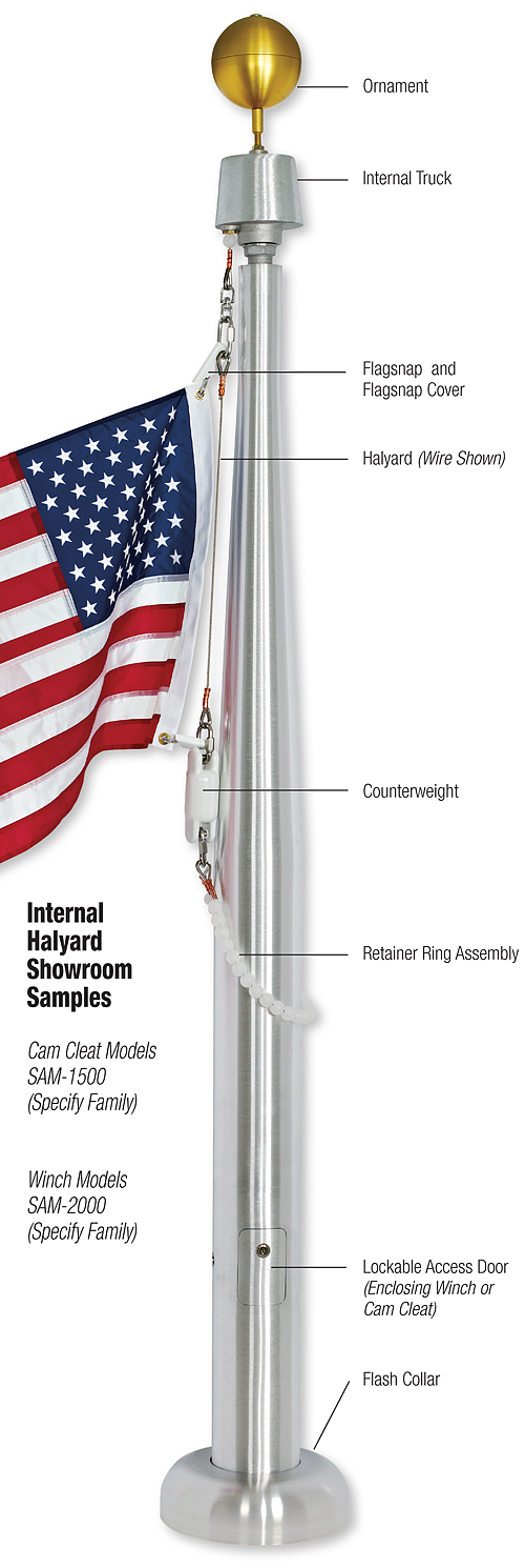 Halyard Options Concord American Flagpole
